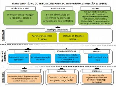MAPA PEI 2015-2020 (v. 2018.2)