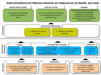 Mapa Estratégico II 2015-2020
